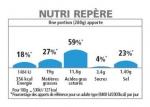 NutriRepere_article.jpg